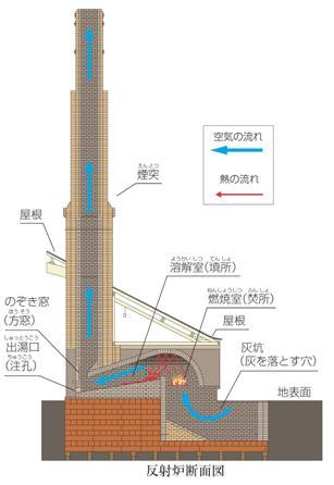 九州・山口の近代化産業遺産群の画像 p1_27