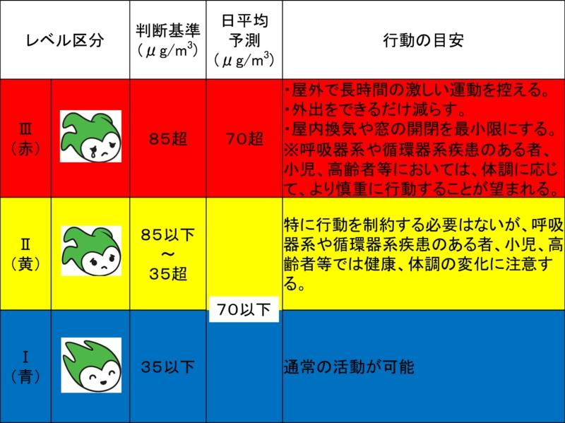 Pm 2.5 福岡